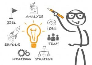 erfolgreich; Geschäftserfolg, idee; ideen; ziel; planung; umsetzung; beruf; controlling; Wachstum; businesskonzept; innovation; entwicklung; erfolg; Projekt; fortschritt; startup; innovation; Buchhaltung; karriere; konzept; kooperation; lösung; geschäftsidee; werbung; erfolg; plan; Glühbirne; problemlösung; produktivität; Teamarbeit; möglich; skizze; analysieren; Analyse; strategie; symbol; investition; Unternehmensführung; geschäftsidee; vision; Umsatz; Projektentwicklung; zahnrad; trueffelpix; zielvorgabe; zukunft; zusammenarbeit; neues, Strichmännchen